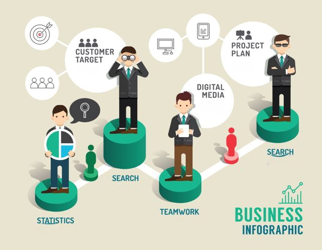 Business Development, Small Business, Toll Free Numbers, Business Planning 2015