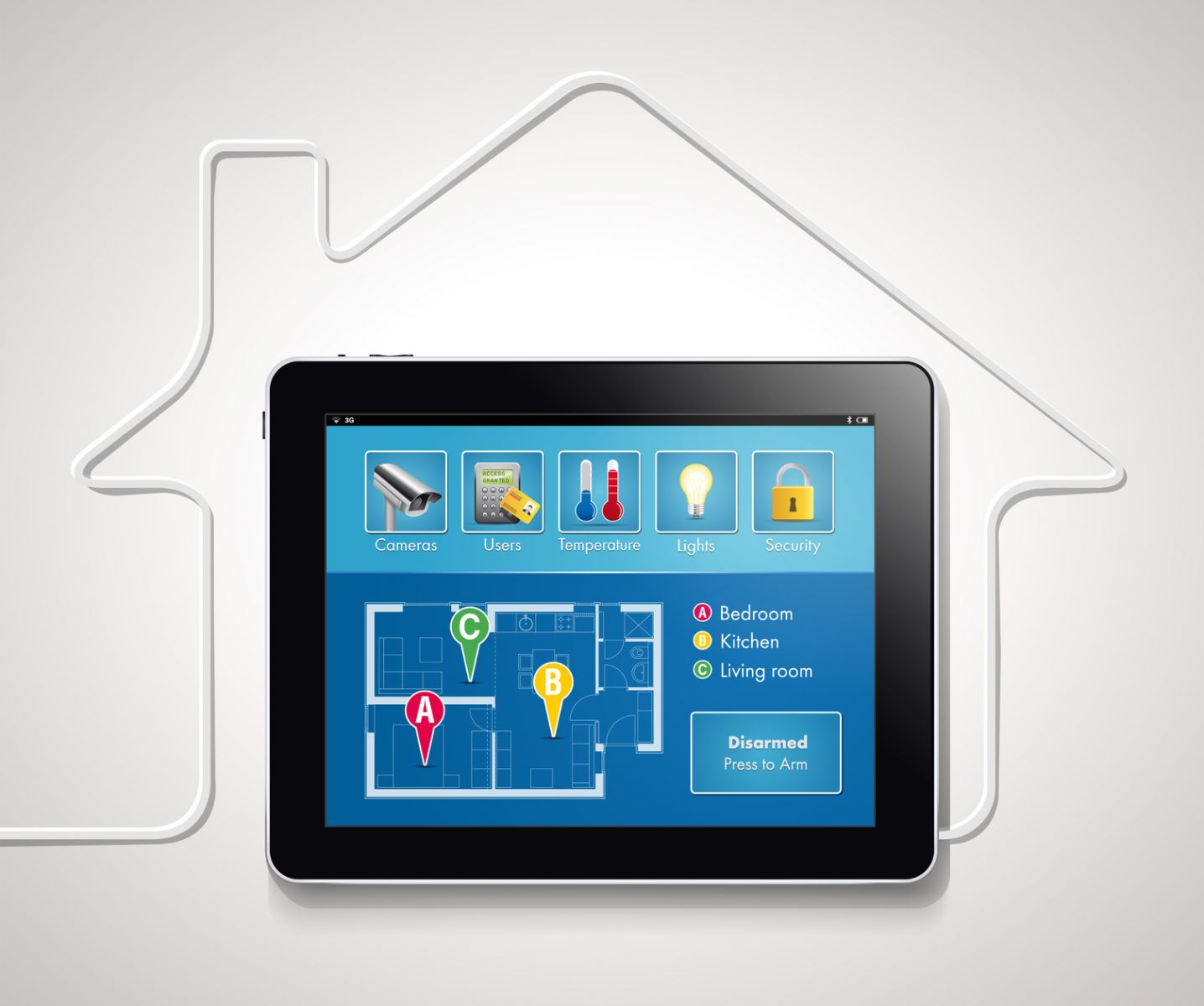 Home Automation, Toll Free Number, Small Business, Technology