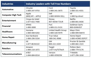 industry leaders chart_UPDATED