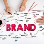 Brand aid: Tips for company branding via social media